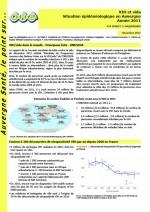 323_VIH Sida Auvergne 2011_MD